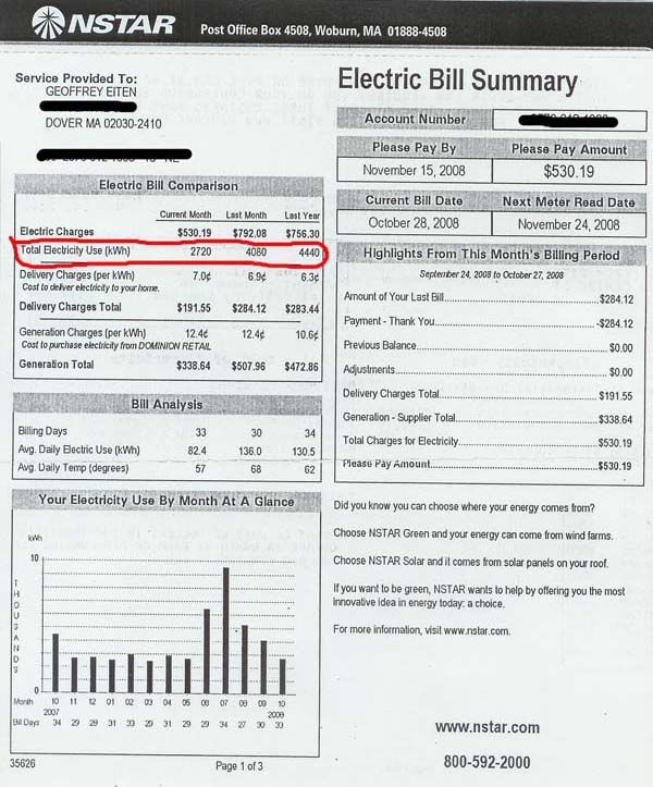 Electric Bill I ~ Electric bill quotes quotesgram